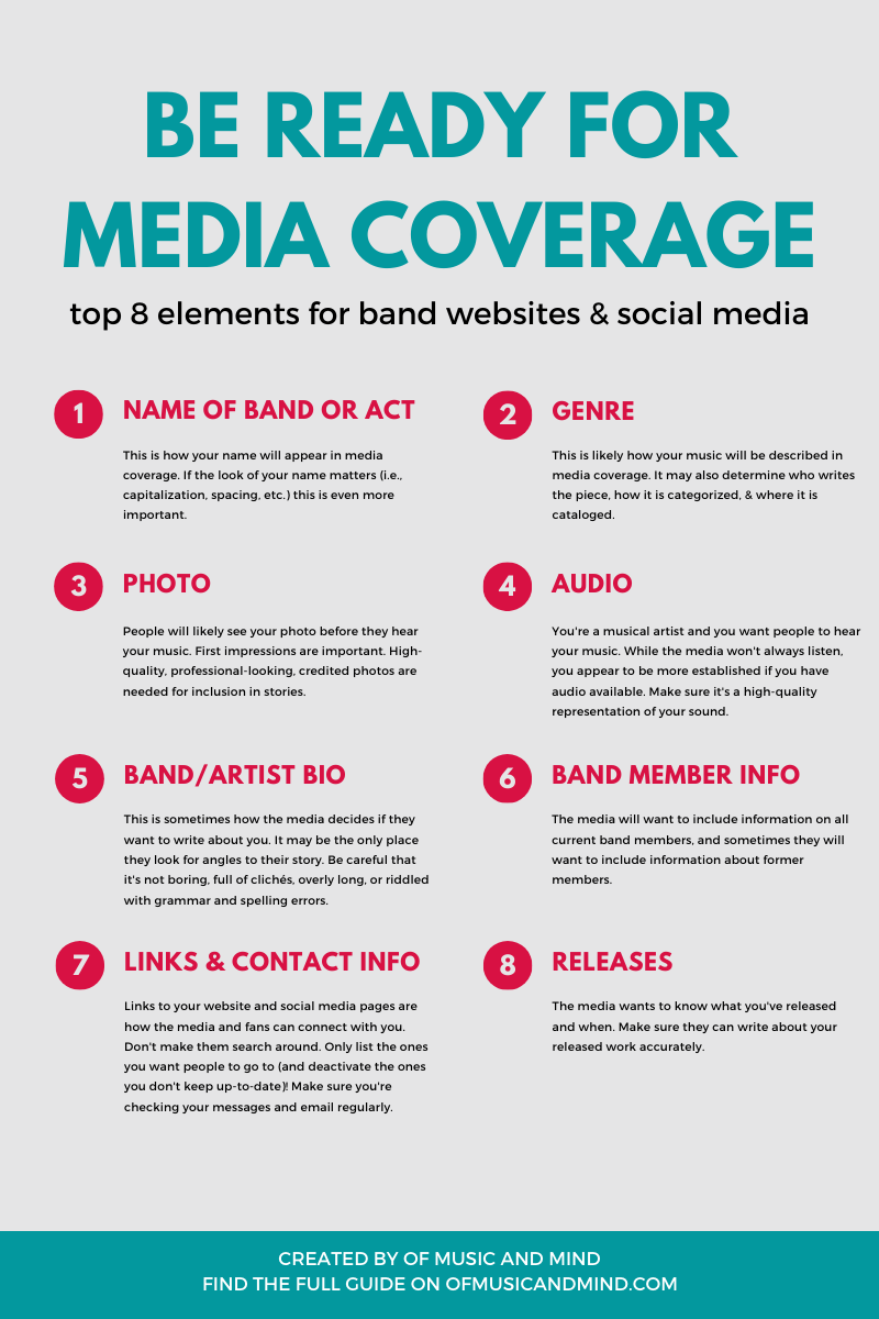 Be Ready for Media Coverage: Top 8 Elements